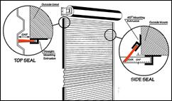 Rolling Steel Curtain Door Brush Seals